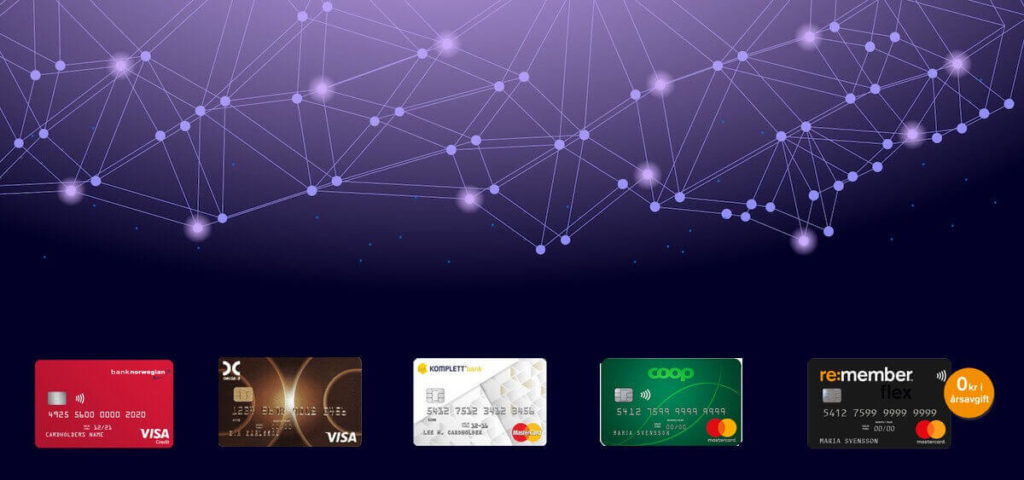 Bästa Kreditkortet 2021
